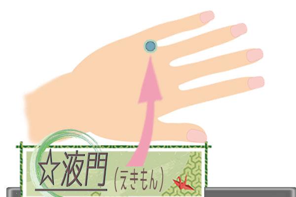 液門(えきもん)の画像