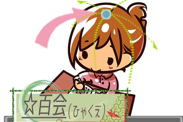 百会(ひゃくえ)◆画像
