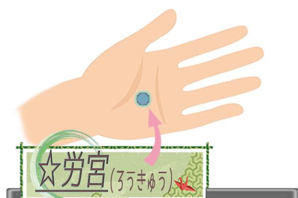 労宮(ろうきゅう)の画像